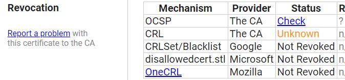 Certificate revocation status in crt.sh