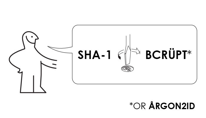 SHA-1 → bcrypt or Argon2i