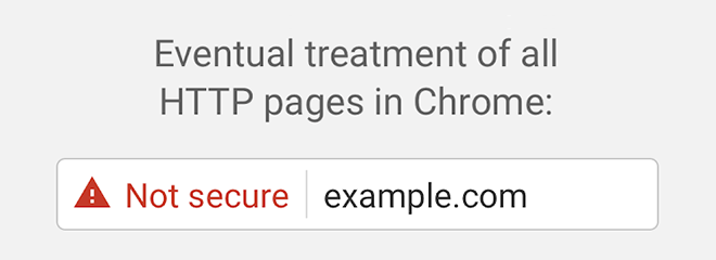 Eventual treatment of all HTTP pages in Chrome: ⚠ Not secure | example.com