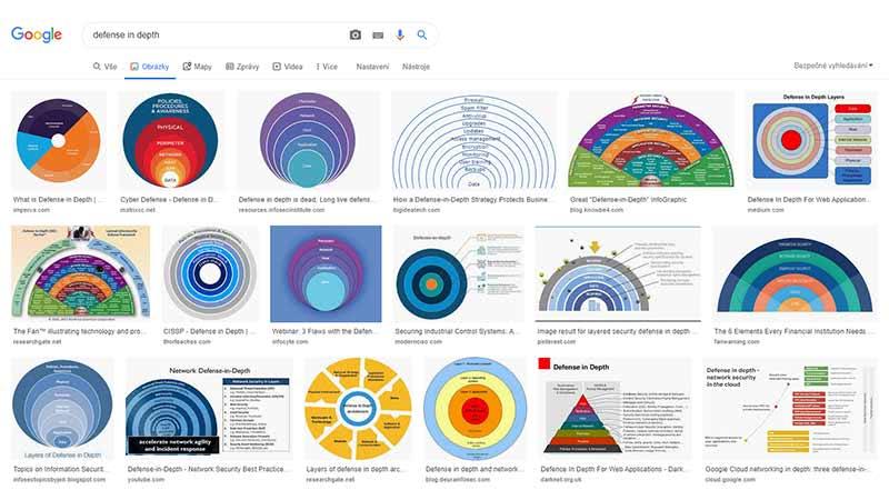 """Výsledky hledání obrázků """"defense in depth"""" v Googlu"""
