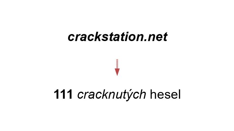 crackstation.net → 111 cracknutých hesel