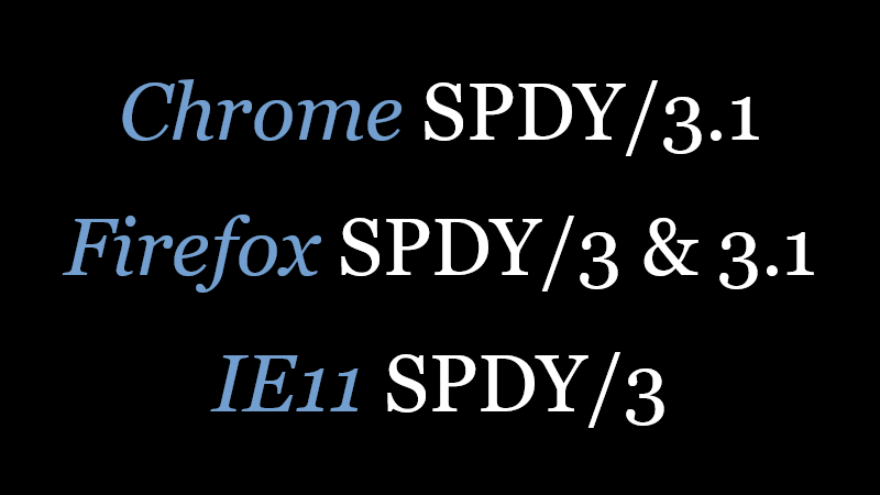 Chrome SPDY/3.1, Firefox SPDY/3 & 3.1, IE11 SPDY/3