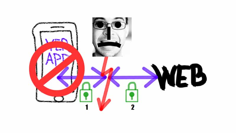 Nope ↔ HTTPS ↔ mizera ↔ HTTPS ↔ web