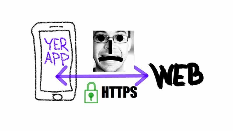 App ↔ HTTPS ↔ web