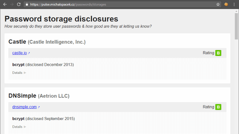 Password storage disclosures