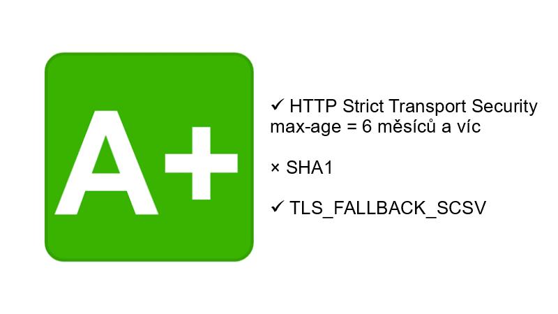 A+: HSTS s max-age = 6 měsíců a víc, TLS_FALLBACK_SCSV, bez SHA-1