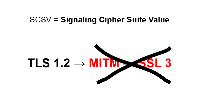 Signaling Cipher Suite Value, TLS 1.2 ✔, MITM ✖, SSL 3 ✖