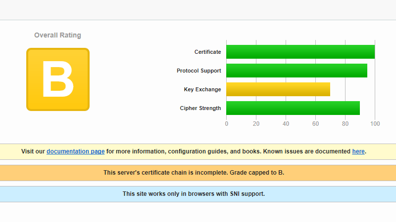 This server's certificate chain is incomplete.