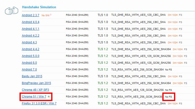 Chrome 51 / Win 7 R – No FS