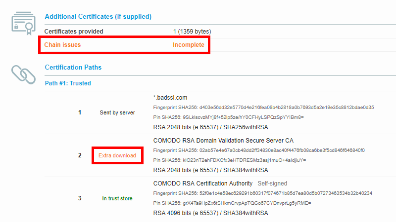 Chain issues: Incomplete, Extra download