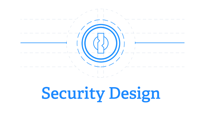 1Password Security Design